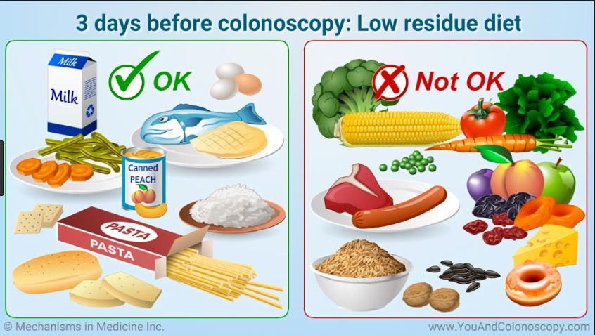 aliments autorisés dans un régime sans résidus (pauvre en fibres)